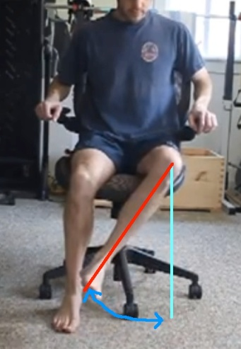 Seated hip external range of motion with lines