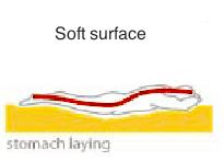 Soft mattress swayback posture close up
