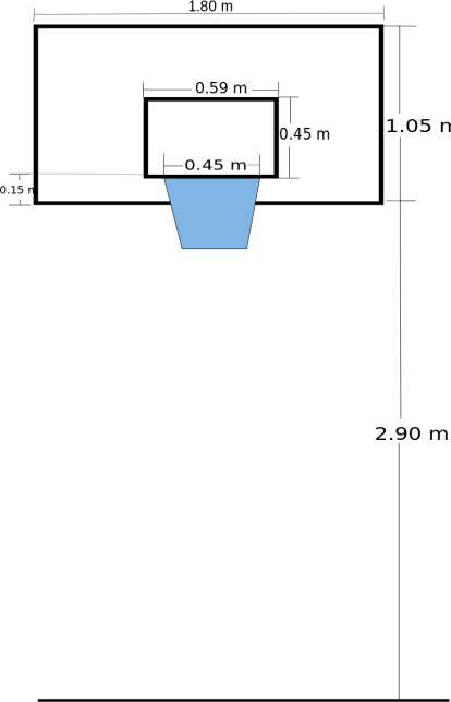 basketball backboard dimensions
