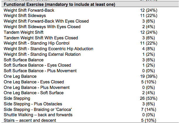 hip physical therapy exercises pdf