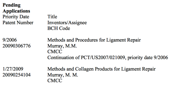 Martha Murray patents ACL 2
