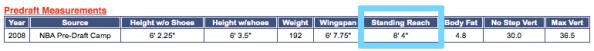 Russell Westbrook draft measurements standing reach