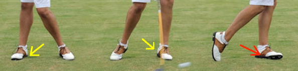 golf swing analysis feet front view ankles with lines